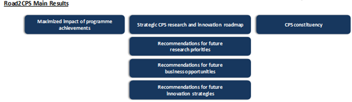 cps strategy At cps hr, our work results in a comprehensive strategic plan containing strategies that could include recruitment and retention activities, automation/technology solutions, succession planning, training and development and performance management activities.